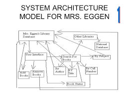 bad  high level architectural diagram elementary school library    system architecture model for mrs  eggen