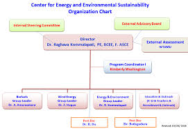 Organization Chart Doc Organizational Chart C E E S