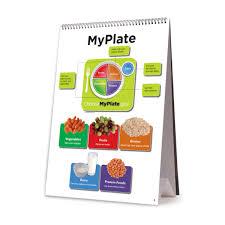 Flip Chart Covers Nutrition Basics Flip Chart
