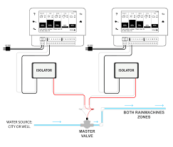 perko siren wiring diagram wiring diagram for you • perko siren wiring diagram wiring diagram hub rh 17 1 wellnessurlaub 4you de strobe wiring diagram tamper switch wiring diagram
