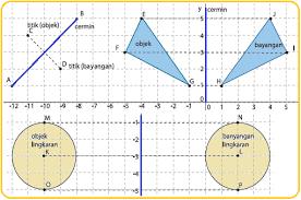 Soal 1 diketahui sebuah petak sawah berbentuk segitiga dengan salah satu sudutnya bernilai 90º. Januari 2017 Konsep Matematika Koma