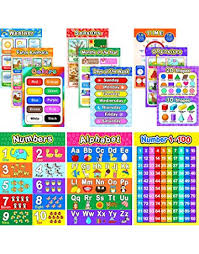 Educational Charts Posters Amazon Com Office School