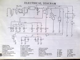 honda xrm 110 engine diagram honda wiring diagrams