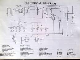 honda xrm engine diagram honda wiring diagrams