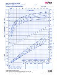 Who Premature Baby Growth Chart Preemie Baby Growth Chart Www Bedowntowndaytona Com