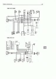 wiring diagram for chinese 110 atv the wiring diagram 110cc 4 wheeler engine diagram 110cc wiring diagrams for wiring diagram