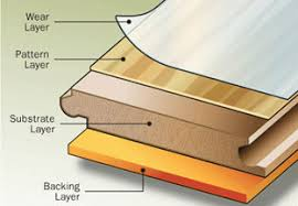 What Is Laminated Wood fusion floors | faq - flooring, carpets, laminates,  hardwood