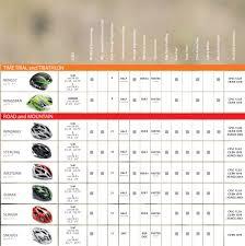 Cycling Helmet Sizes Chart