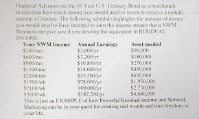 The Power Of Residual Income In Network Marketing Jim