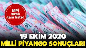 Milli Piyango çekiliş sonuçları 19 Ekim 2020: Milli Piyango sonuçları  sorgulama ekranı!
