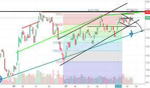 Gld Quote Interesting GLD Stock Price And Chart TradingView
