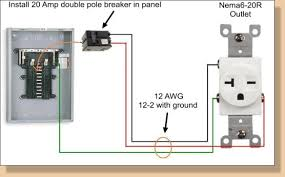 how to connect your 220v infrared sauna How To Wire A 220v Outlet Diagram we recommend that you hire a licensed electrician to install the dedicated outlet Wiring 220V Outlet