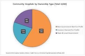 American Ethnic Groups Pie Chart America Race Demographics Pie Chart Www Bedowntowndaytona Com