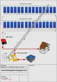 pv system wiring diagram top result diy solar panel mounting pv system wiring diagram top result diy solar panel mounting brackets awesome sma inverter