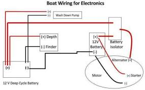 simple jon boat wiring diagrams simple wiring diagrams cars most basic boat wiring diagram nilza net