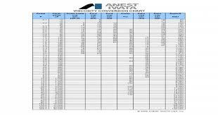 Nk 2 Viscosity Conversion Chart Anest Iwata