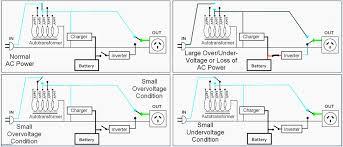 edwards transformer wiring wire center \u2022 24VDC 40VA Transformer Edwards at Edwards Transformer 599 Wiring Diagram