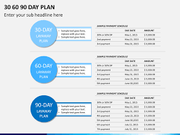 90 Day Action Plan Template Natashamillerweb