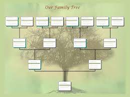 Family Tree Chart Template Example