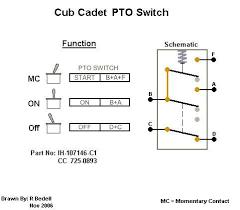 ih cub cadet forum 580 pto wiring