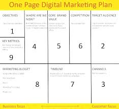 Photography Business Plans Extraordinary Marketing Business Plan Template