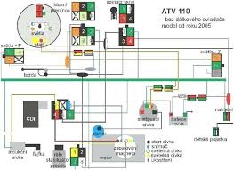 chinese atv wiring diagram 50cc best of wiring harness cdi coil kill chinese atv wiring diagram 50cc lovely 2005 panther 110 wiring diagram detailed wiring diagrams