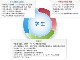 大阪 工業 大学 ポータル サイト