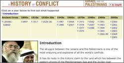 israel palestine conflict timeline timelines and multimedia this way up pov pbs