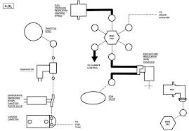 ford ranger engine vacuum hose diagrams 1995 1999 4 0l v 6 ranger