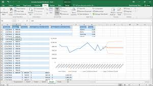 How To Make A Forecast Chart In Excel Forecast Sheets In Excel Instructions Teachucomp Inc