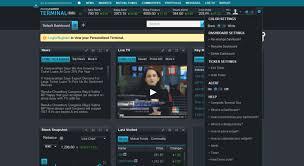 Access Terminal Moneycontrol Com Live Stock Share Price