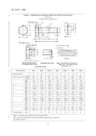 Indian Standard Specification For High Strength Structural Bolts