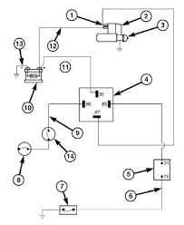 ptdoityourself net ptdiy net pt cruiser technical library part starting system schematic