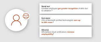 Microsoft Certification Path Chart Microsoft Certification Training The Complete Guide