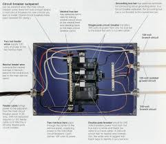 wiring diagram for 100 amp sub panel the wiring diagram 100 amp panel electrical diy chatroom home improvement forum wiring diagram