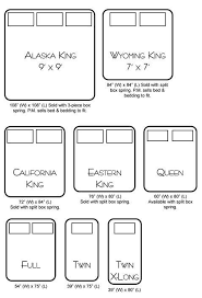 Bed Size Chart. I have Cali king now...but now I want