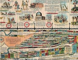 The Wall Chart Of World History Poster Map Of World History The Chief Curiosity Officer Blog