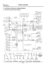 99 sti wiring diagram simple wiring diagram site 99 sti wiring diagram fe wiring diagrams 99 sti gf8 99 sti wiring diagram