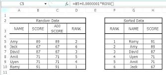 Rank Functions Excel Rank Excel Formula Ranking Rank Excel Formula With Duplicates