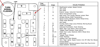2009 Ford F 250 Fuse Box On 2009 Download Wirning Diagrams also Super Duty Fuse Box   Wiring Diagram   ShrutiRadio besides 2002 F350 Headlight Fuse   Lights Decoration besides 1999 F350 Fuse Diagram   1999 Wiring Diagrams together with 2003 Ford F350 Fuse Box Diagram   image details moreover 2002 Ford F350 Super Duty Fuse Panel Diagram   image details additionally  together with SOLVED  NEED FUSE PANEL DIAGRAM 98 FORD F150 THANX     Fixya also F350 Fuse Panel Diagram   Wiring Diagram besides  furthermore 1999 Ford F350 Fuse Box Under  1999  Wiring Diagrams Instruction. on 99 ford f 350 fuse panel diagram