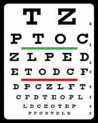 Eye Sight Chart Details About Eye Sight Chart Eyesight Optician Glasses Spectacles Metal Sign Tin Plaque 292