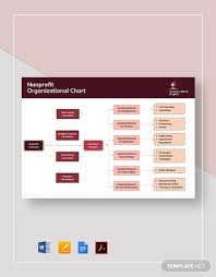 10 Creative Organizational Chart Examples Google Docs Ms