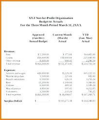 Sample Budget For Non Profit Organization Organization Budget Template Excel Sample Non Profit