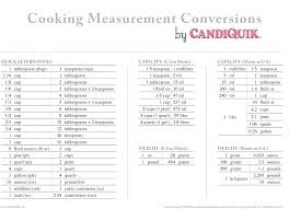 53 Qualified Gram Conversion Chart For Cooking