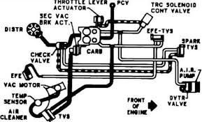 1988 chevy 454 engine diagram anything wiring diagrams \u2022 Typical RV Wiring Diagram chevy 454 diagram questions answers with pictures fixya rh fixya com 7 4 mercruiser engine diagram 454