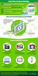 Real Estate Ad 5 Facebook Strategies For Real Estate Agents Kolau Blog