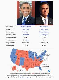 presidential elecion results 20 most recent us presidential election results with pop song on