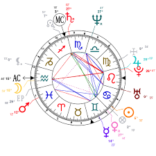 Astrology And Natal Chart Of Chris Isaak Born On 1956 06 26