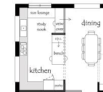 home office layout planner. Home Office Layout Planner Unusual Shipbuilding