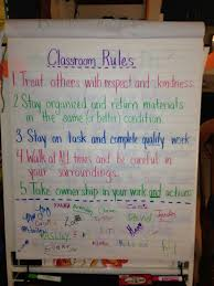 Classroom Rules Contract With Signatures Anchor Chart